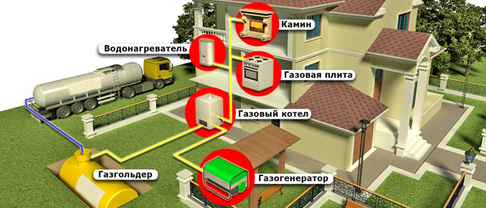 Схема индивидуального газового