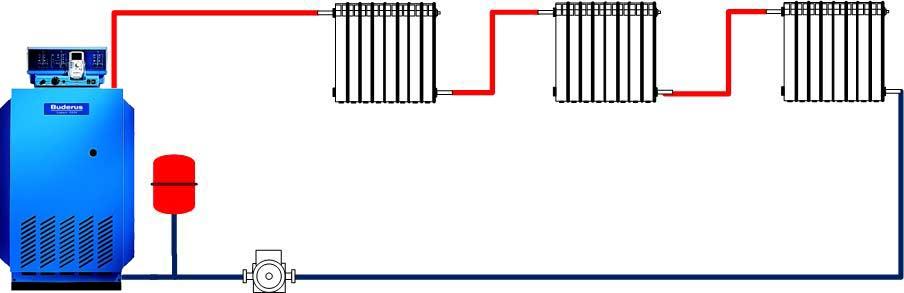 Однотрубное водяное отопление в частном доСпиртовые горелСад