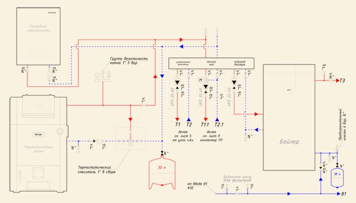 Варианты комбинированного отопления для частного дома