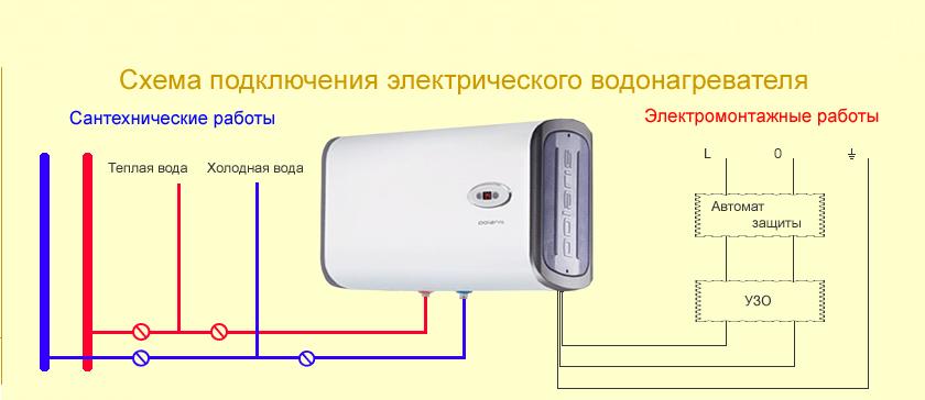 Схема подключения электрического водонагревателя электролюкс