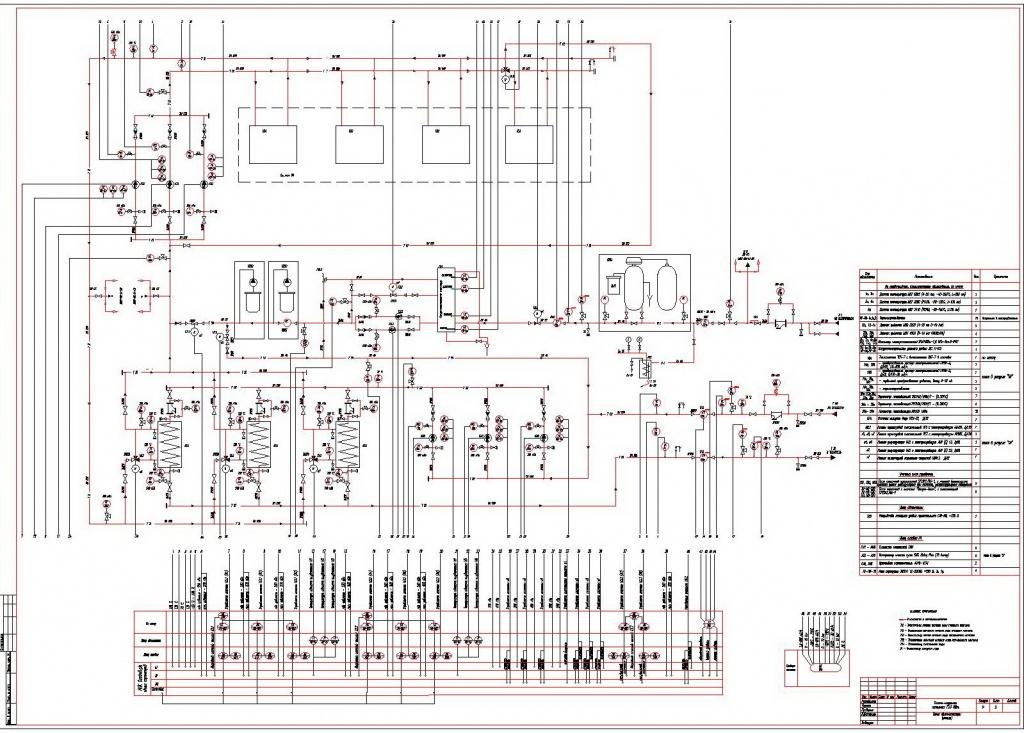 Схема автоматизации котельной