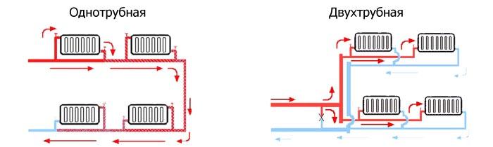схема установки отопления
