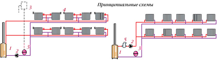 Двухтрубная схема отопления с