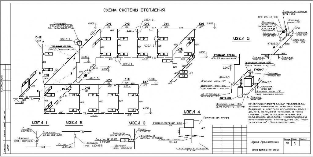 Водоснабжение дома и участка